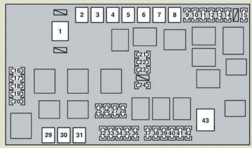 Lexus Gx470 Fuse Box Diagram Wiring Diagram Schema Love Energy Love Energy Atmosphereconcept It