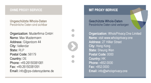 CPS-Datensysteme GmbH - WHOIS-Proxy