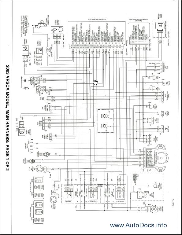 Diagram Flst Softail 2000 Harley Wiring Diagram Full Version Hd Quality Wiring Diagram Diagramadores Chiang Mai Hotels Fr