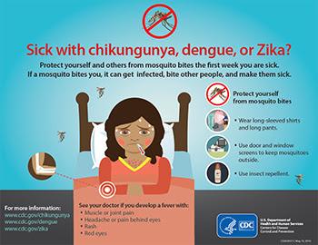 Doente com chikungunya, dengue ou zika? Proteja-se e aos outros de picadas de mosquitos durante a primeira semana de doença.
