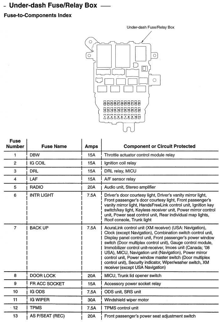 Acura Tl Stereo Wiring Diagram