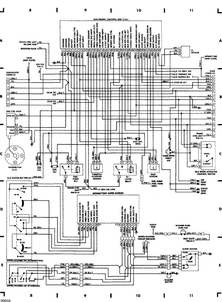 95 Wrangler Wiring Diagram Light