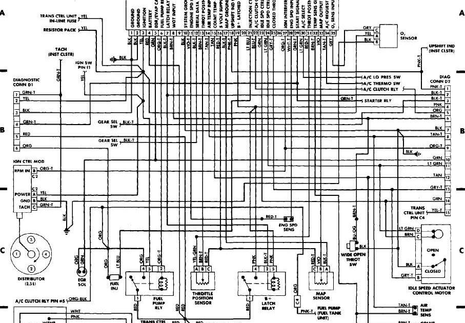 1991 Jeep Cherokee Wiring Diagram - Wiring Diagram Schema