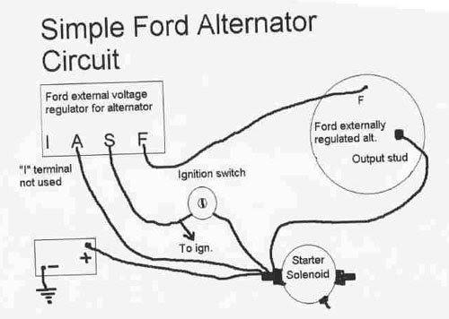 Autosportswiring: 1987 Ford Alternator Wiring Diagram