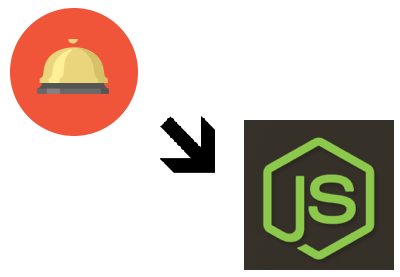 RESTful API Design With NodeJS & Restify - Tuts+ Code Tutorial