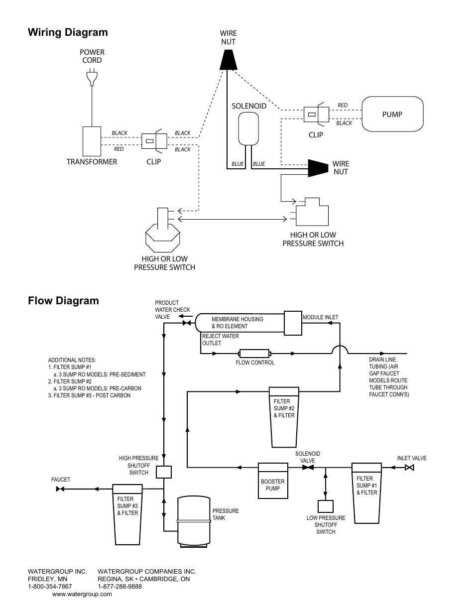 Diagram Desiel 3 Post Solenoid Wiring Diagram Full Version Hd Quality Wiring Diagram Classdiagramchegg Blimunde It