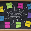 Questions to Ask Yourself to Set Goals for the Life You Want
