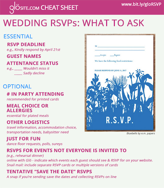 Wedding RSVP Wording: What should I ask my guests?