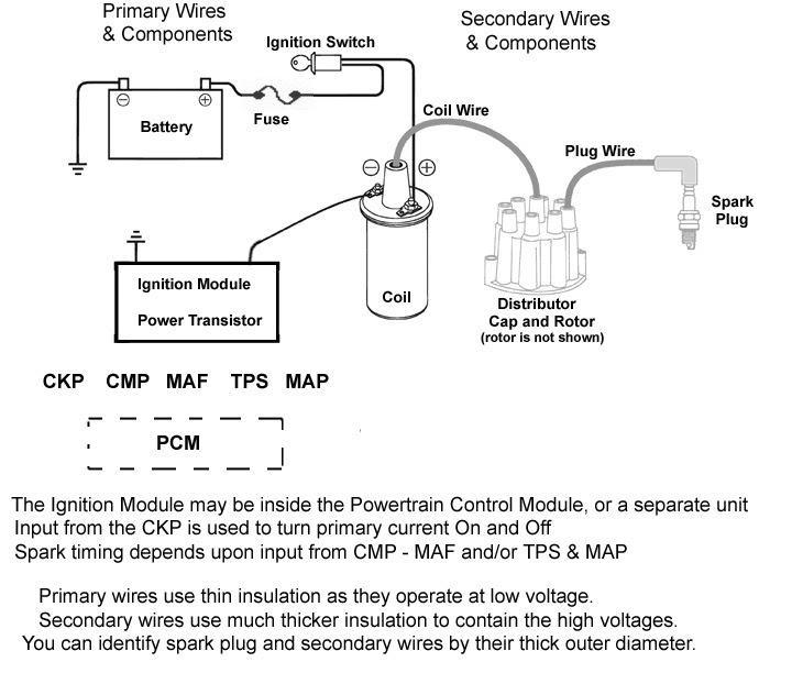 32 Spark Plug Wire Diagram