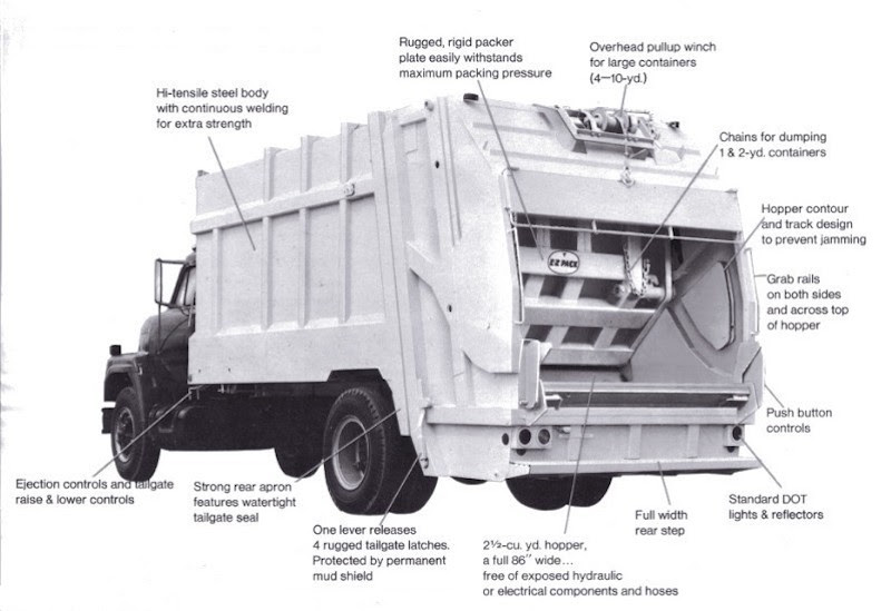 Wiring Diagram  32 Ez Loader Trailer Parts Diagram