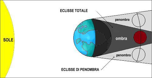 eclissi del 15 giugno