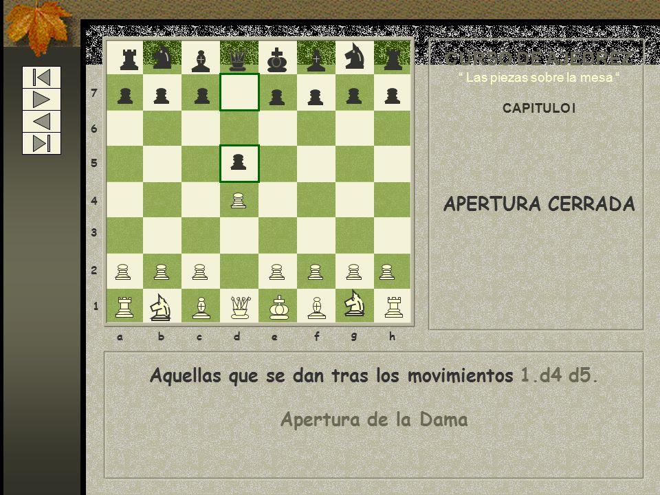 Resultado de imagen de apertura cerrada ajedrez