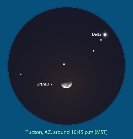 Binocular view from the desert city of Tucson around 10:45 p.m. local time tonight. Source: Stellarium