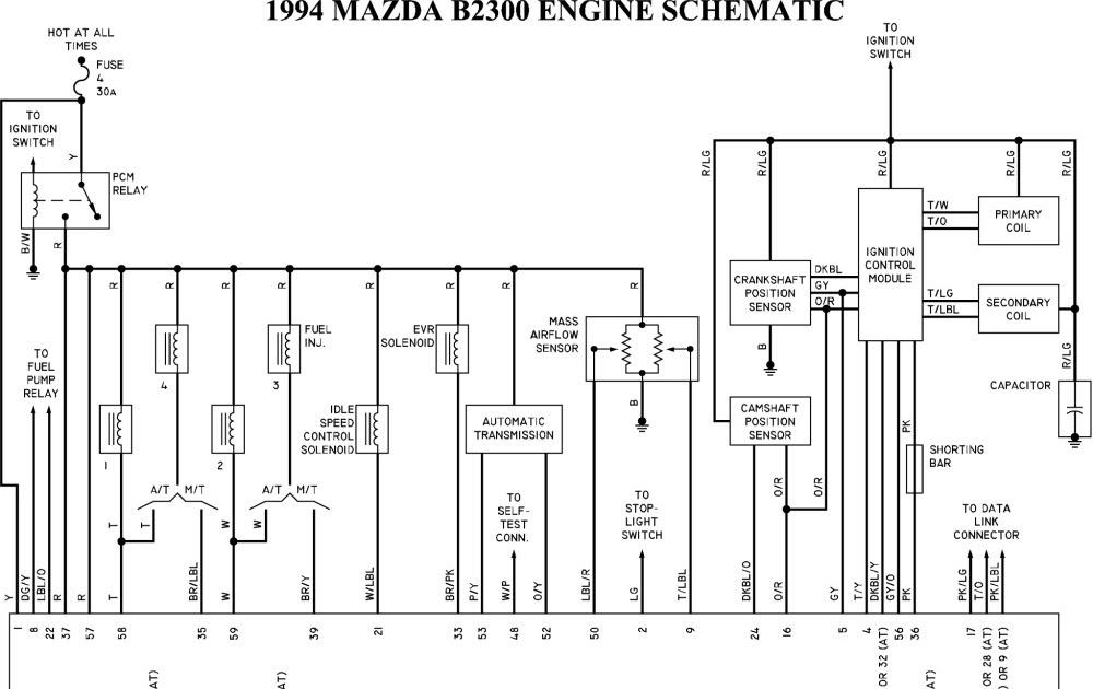 1994 Mazda B2300 Fuse Box Diagram / Diagram Mazda B2500