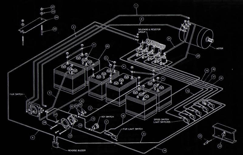 Wiring Diagram  29 1988 Club Car Wiring Diagram