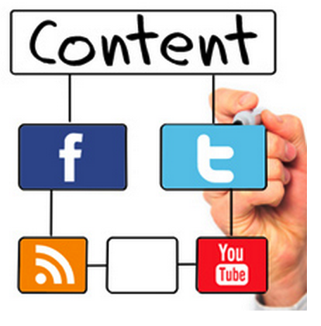 The Role of Social Media in Content Marketing