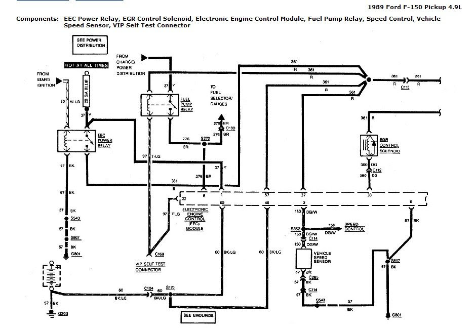 1989 F150 Headlight Wiring Diagram 2005 Ranger Fuse Diagram Bathroom Vents Losdol2 Cabik Jeanjaures37 Fr