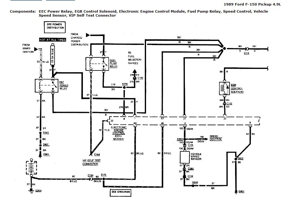 31 1989 Ford F150 Wiring Diagram Wiring Diagram List
