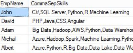 Python use case – Get employees for given skill set – SQL Server 2017 - SQLRelease