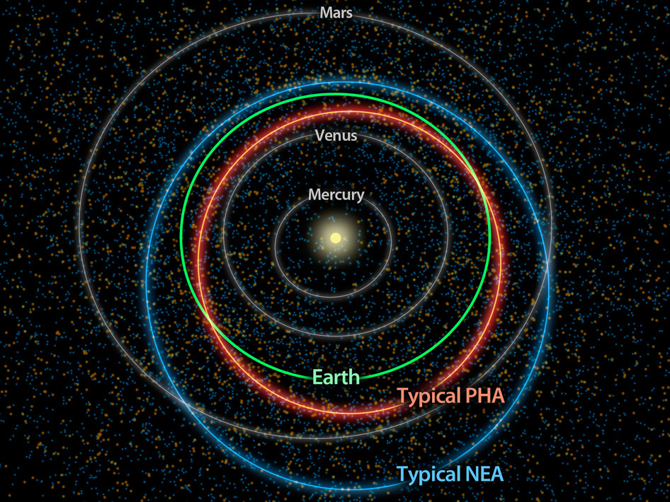 NASA_hustle_bustle_solar_system