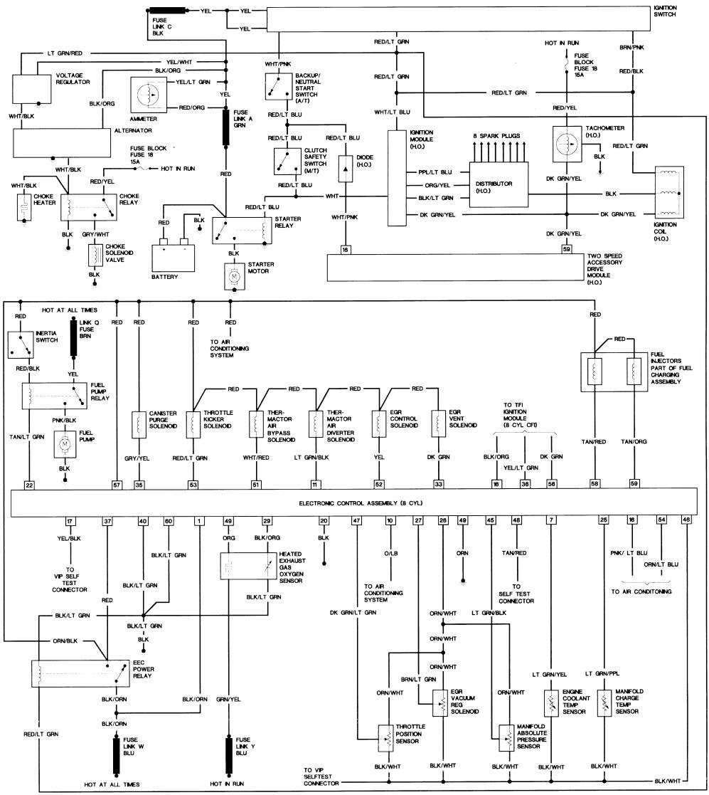 92 Mustang Lx Wiring Schematics 82 Yamaha Xt 200 Wiring Diagram Pipiing Engineswire Genericocialis It