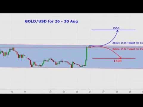 Forex Weekly Update 26th   31st Aug GOLD/USD,  EUR/JPY ,  NZD/JPY