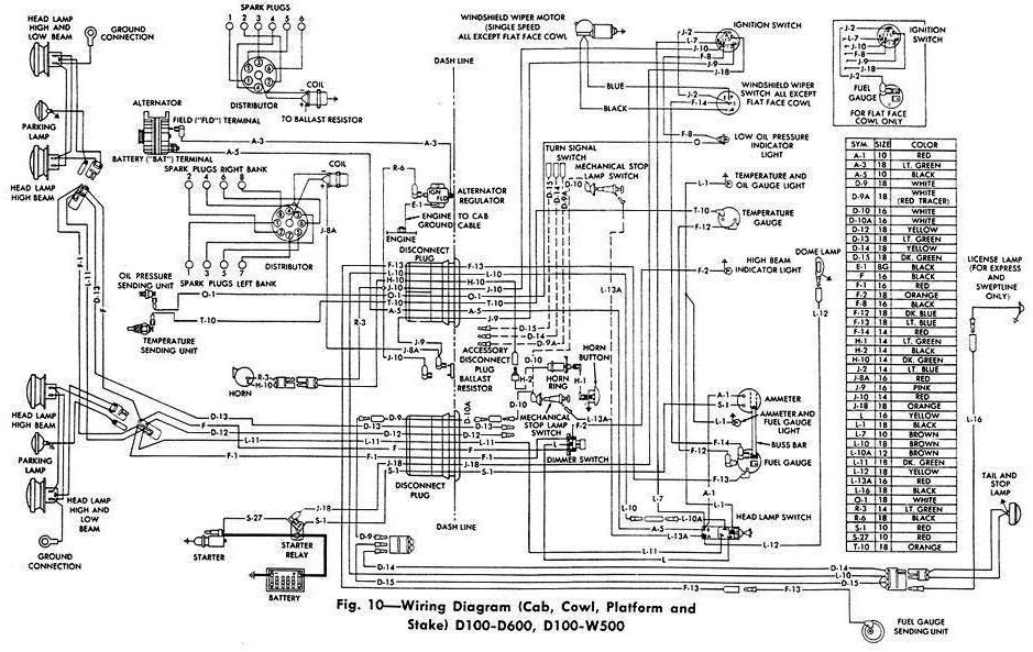 1955 Dodge Wiring Diagram