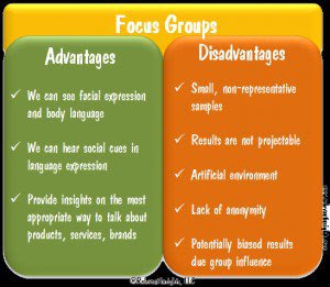 Quotes About Advantages And Disadvantages 30 Quotes