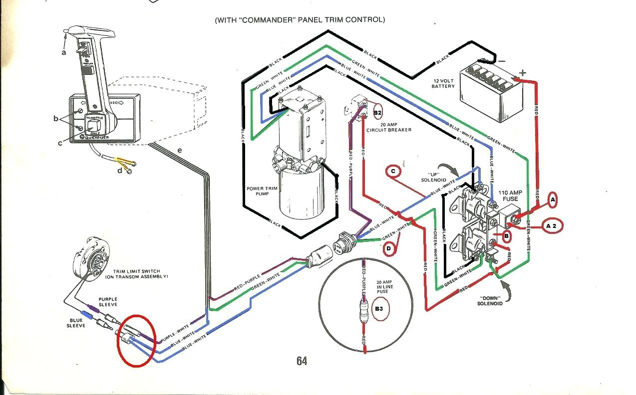 Diagram Ez Go Wiring Diagram For 94 Full Version Hd Quality For 94 Diagramrochad Portaimprese It