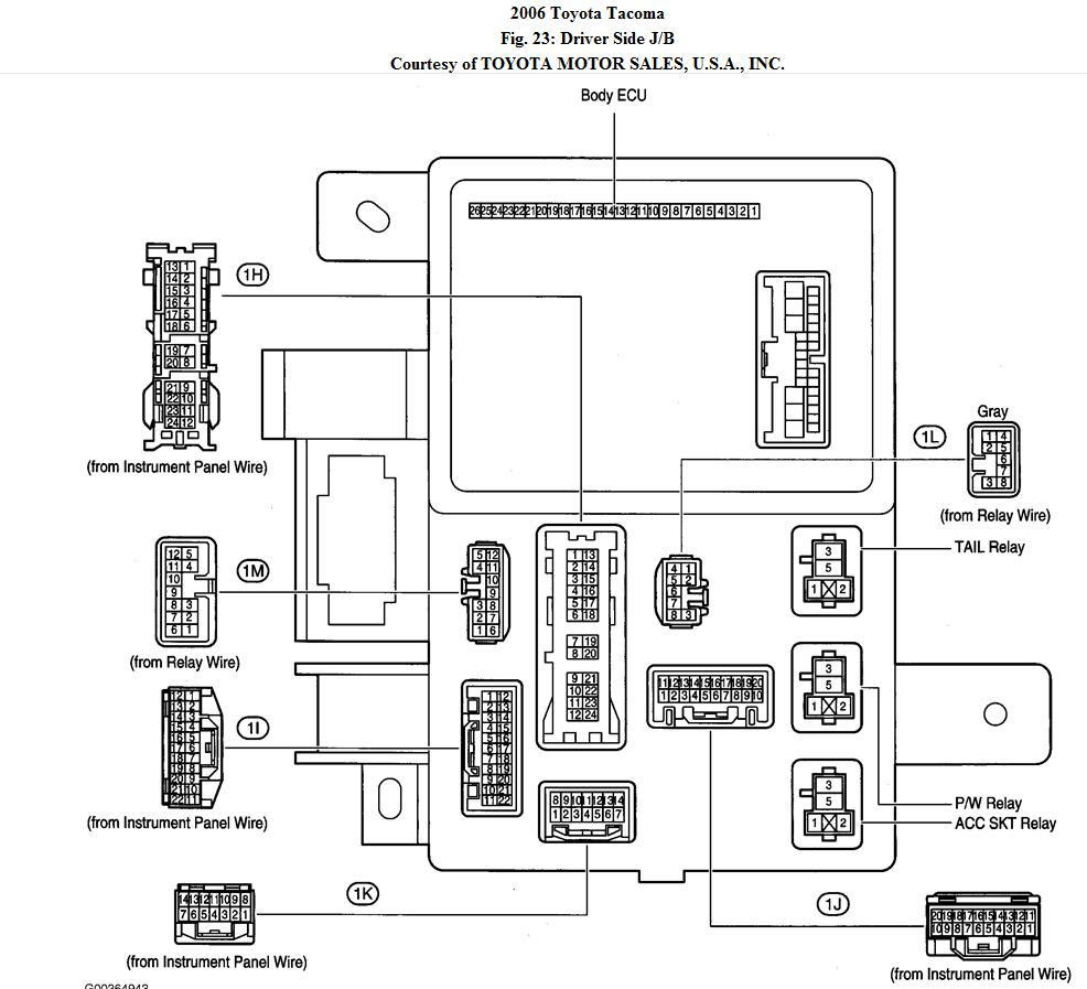 8a83fd 1999 Jeep Grand Cherokee Fuse Box Location Wiring Library