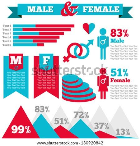 Male Female Infographic Vector Set Editable Stock Vector 130920842 ...