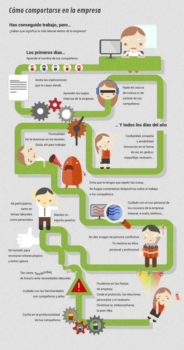 Cómo comportarse en la empresa (Infografía)