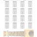 Essential Chords Ukulele Blank Chord Boxes