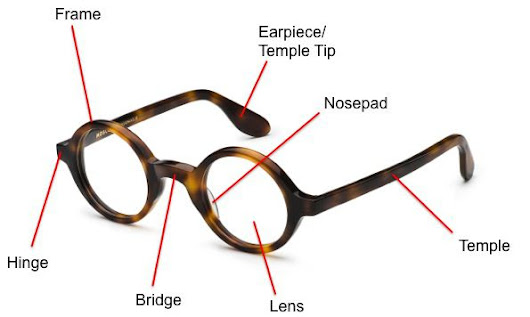 The Parts of Glasses