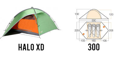 Halo XD 3 man group tent - specs