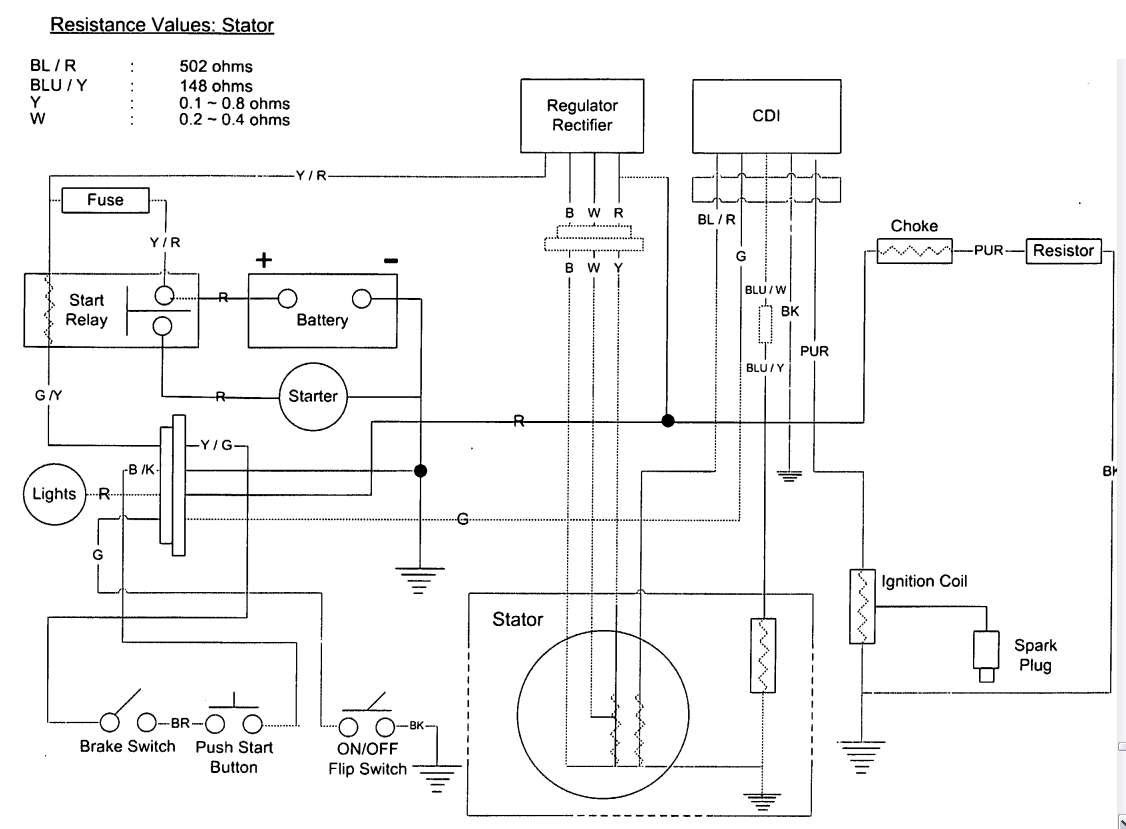 Taotao 110Cc Atv Wiring Diagram from lh3.googleusercontent.com