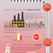 Evolution of Business Presentation Technology [Infographic]