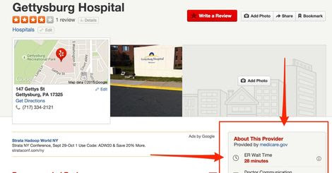 Yelp Adds Hospital Wait Times And Nursing Home Ratings Using ProPublica Data
