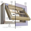 How to Make a window frame. The window frame in this project is made out of 2x6 dressed/surfaced lumber which is a common stock size. However, the … | Pinteres…