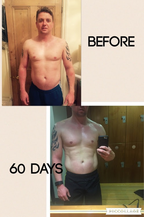 60 Day challenge – Results
