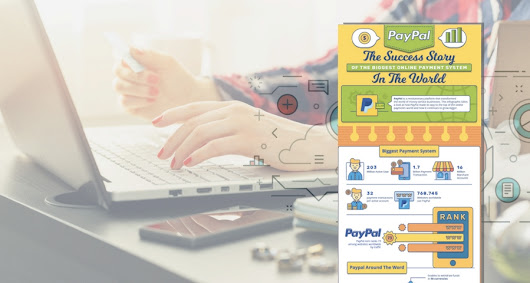 The Success Story of PayPal [Infographic from Play-N-Pay] | Chargeback