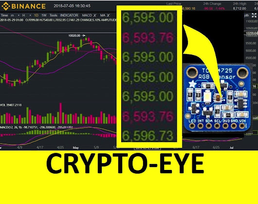 Crypto-Eye: Analyze the Crypto Currency Market with Color Sensors