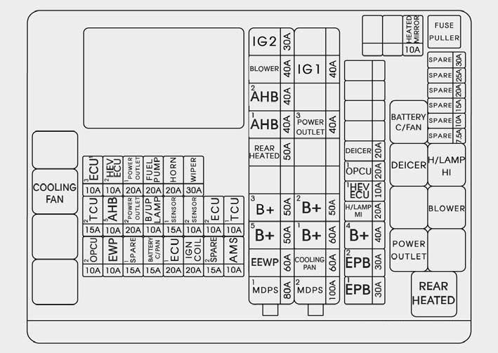 2013 Hyundai Sonata Fuse Box Diagram 1996 5 4 Engine Diagram Wiring Diagram Schematics
