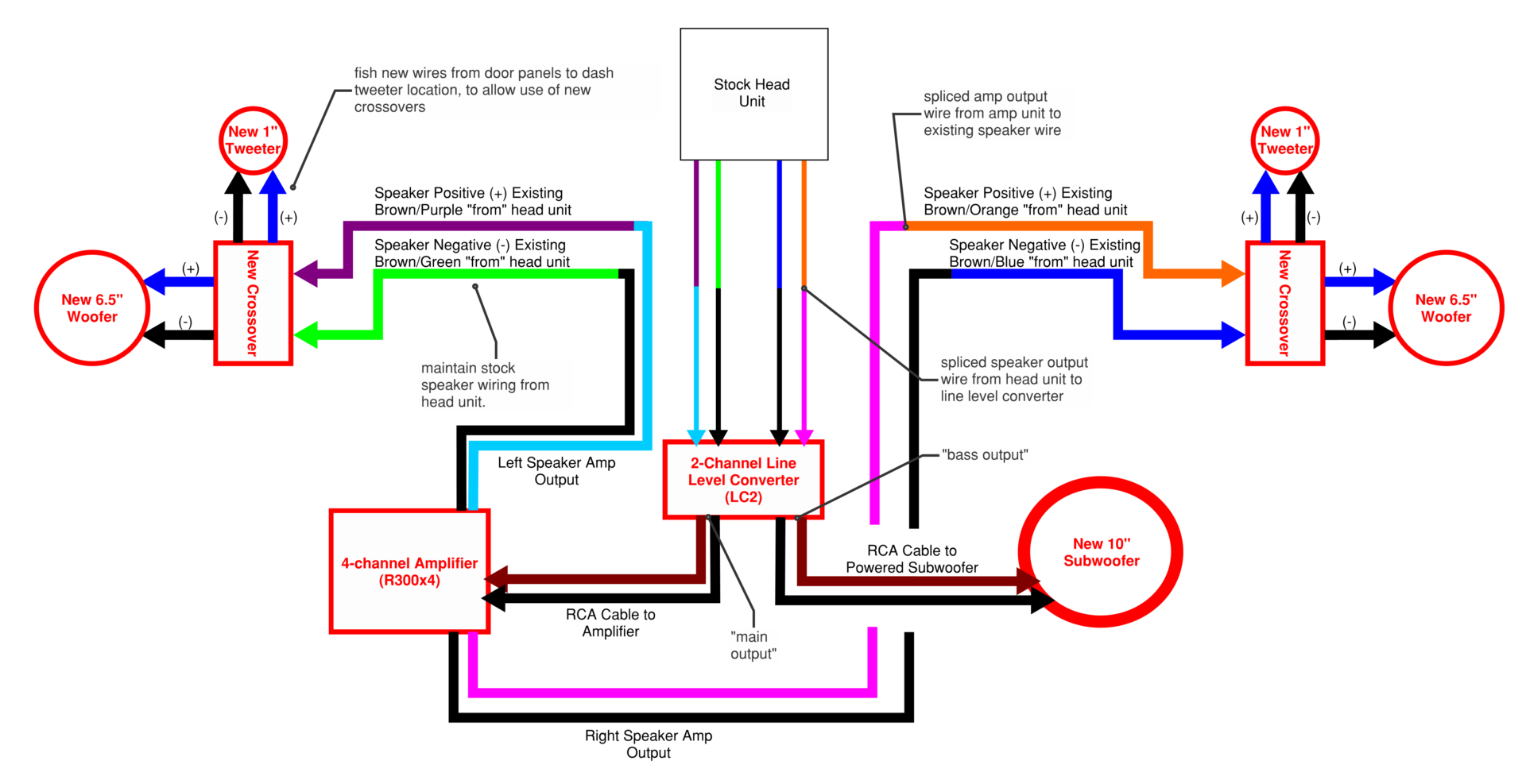 Diagram Diy Speaker Wiring Diagram Full Version Hd Quality Wiring Diagram Diagramhondap Gisbertovalori It