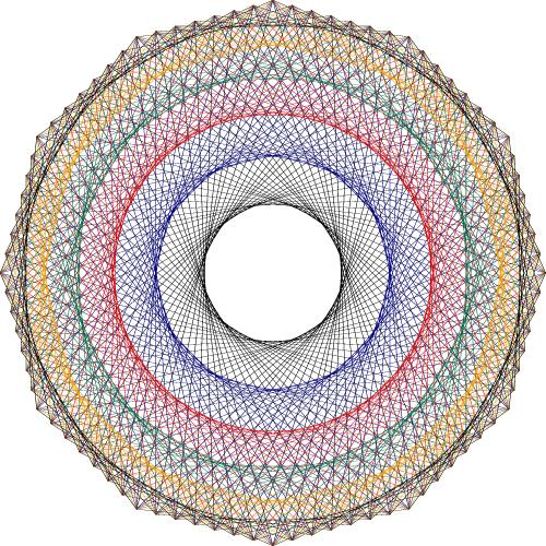 New Curve-stitch design