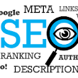 How SEO help in generating business for hotels
