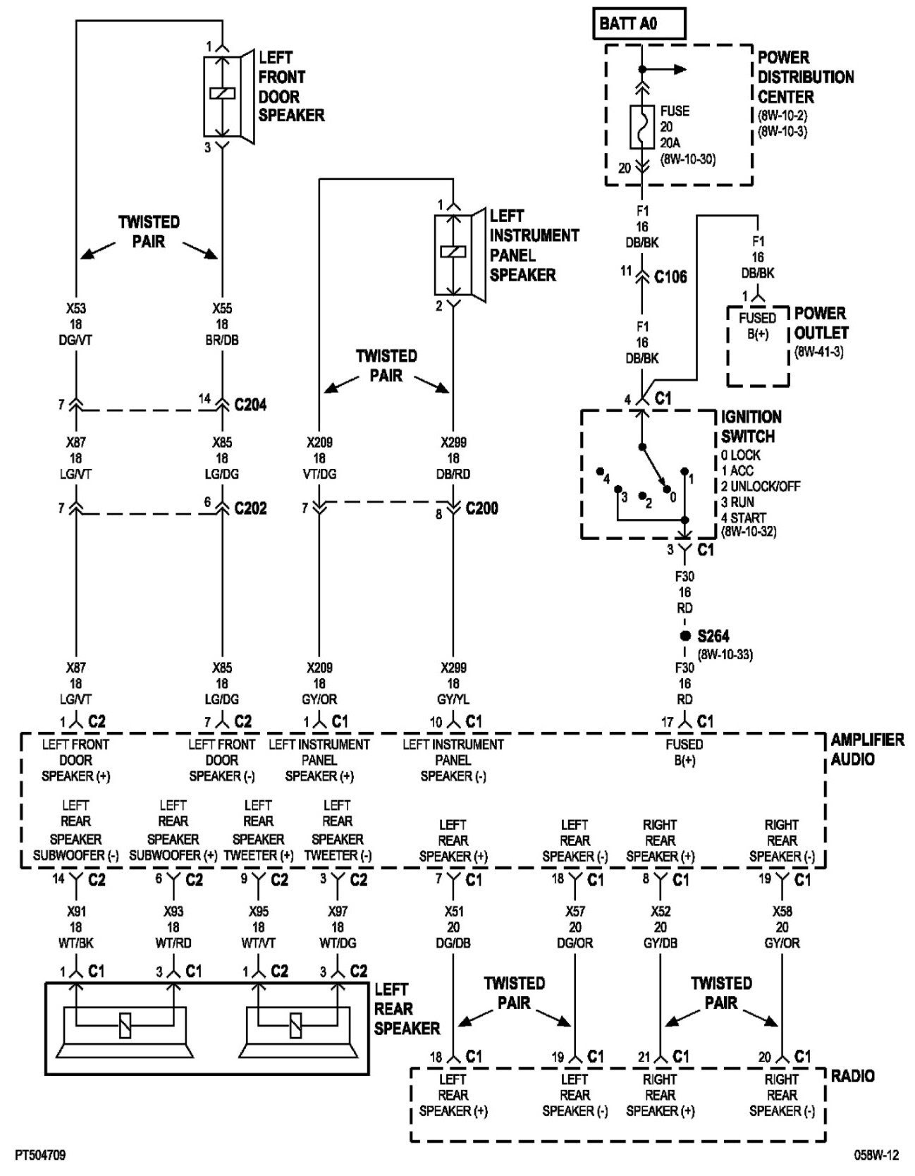 Pt Cruiser Ecm Wiring Diagram