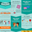 The Lowdown Infographic Text Only Version  | subsection title | section title | site title