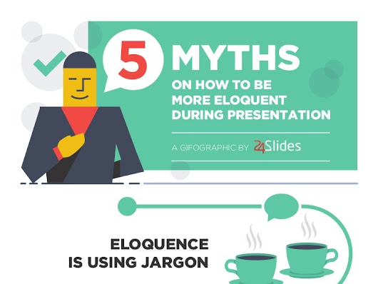 5 Myths on How to be More Eloquent during Presentation