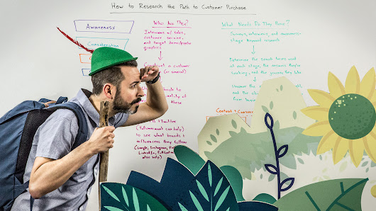 How to Research the Path to Customer Purchase - Whiteboard Friday